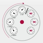 Come comunicare l'autolettura del contatore dell'acqua