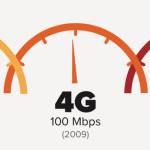 Quanto è veloce una rete 5G o di quinta generazione?