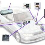 Conviene trasformare un'auto a benzina in una a gpl?